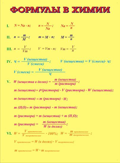 Стенды по химии формулы в химии