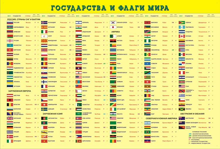Географии государства и флаги мира