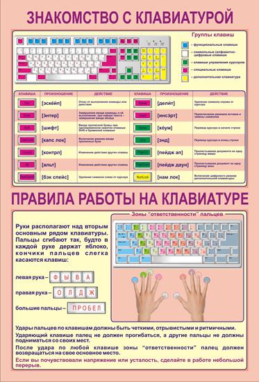 знакомство с клавиатурой компютера