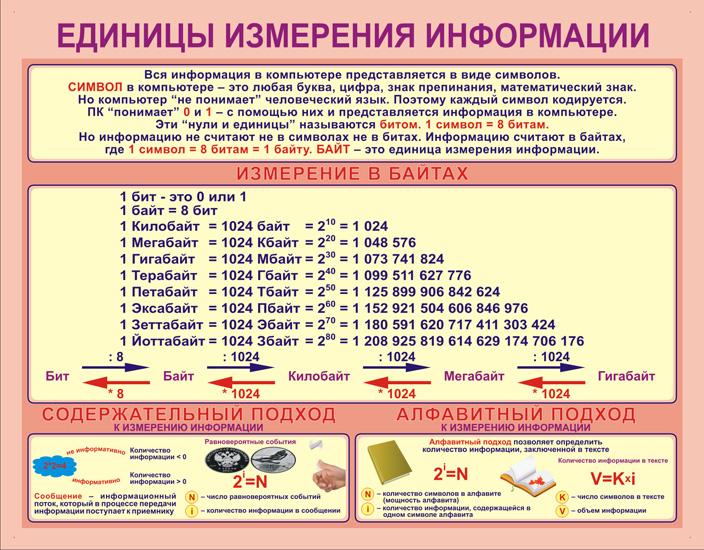 Программа Неменского Анализ