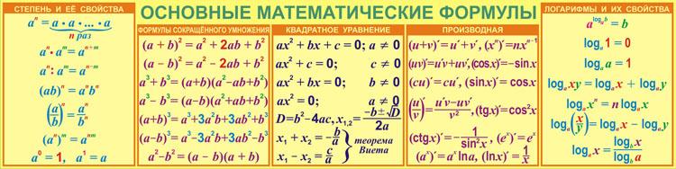 По формулами шпаргалки телефон математике на с