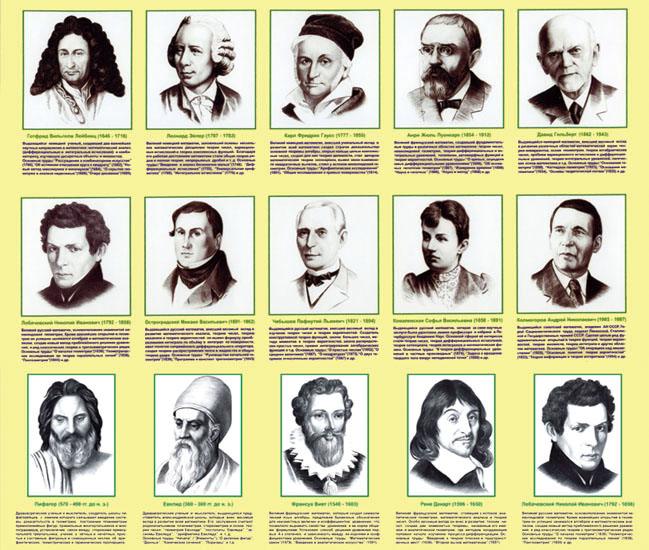 Портреты русских и зарубежных ученых