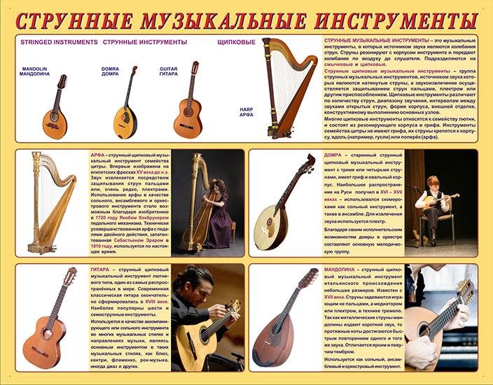 струнные инструменты на к тип