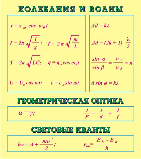 Тесты по физике для 11го класса онлайн в online test pad