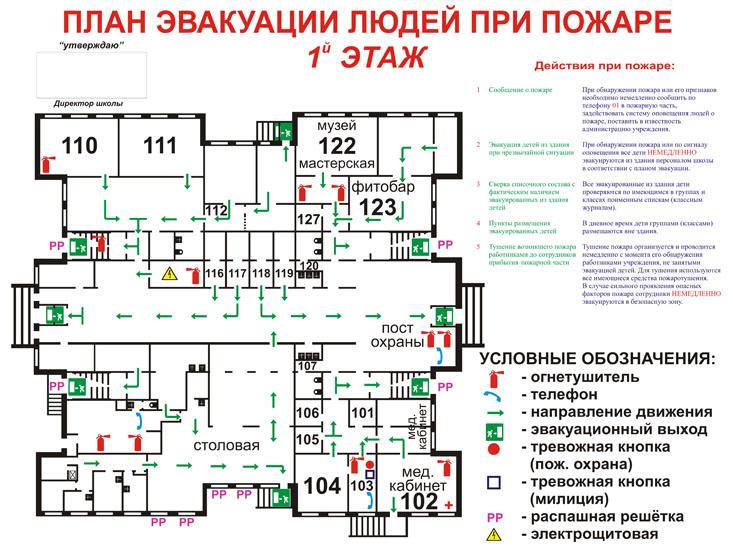 СТЕНДЫ ДЛЯ ШКОЛЫ / План эвакуации людей при пожаре.