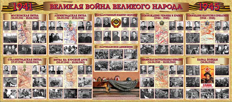 Баннер к 70 летию великой победы картинки