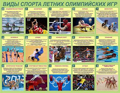 рисунки на тему летние олимпийские игры